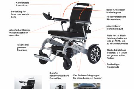 swiss_FER-600_Elektrorollstuhl_schweiz_2019__750x661 FER 600 Elektro Rollstuhl